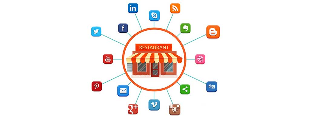 The Complete Guide to Building a Restaurant Marketing Plan